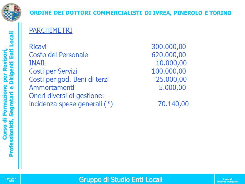Corso di Formazione per Revisori, Professionisti, Segretari e Dirigenti Enti Locali Copyright © 2003 ORDINE DEI DOTTORI COMMERCIALISTI DI IVREA, PINEROLO E TORINO Gruppo di Studio Enti Locali Gruppo di Studio Enti Locali A cura di Riccardo Petrignani PARCHIMETRI Ricavi 300.000,00 Costo del Personale 620.000,00 INAIL 10.000,00 Costi per Servizi 100.000,00 Costi per god.