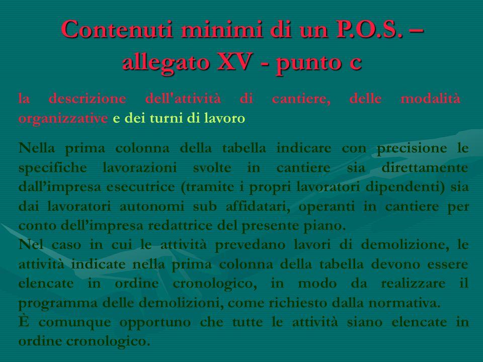 la descrizione dell'attività di cantiere, delle modalità organizzative e dei turni di lavoro Contenuti minimi di un P.O.S. – allegato XV - punto c Nel