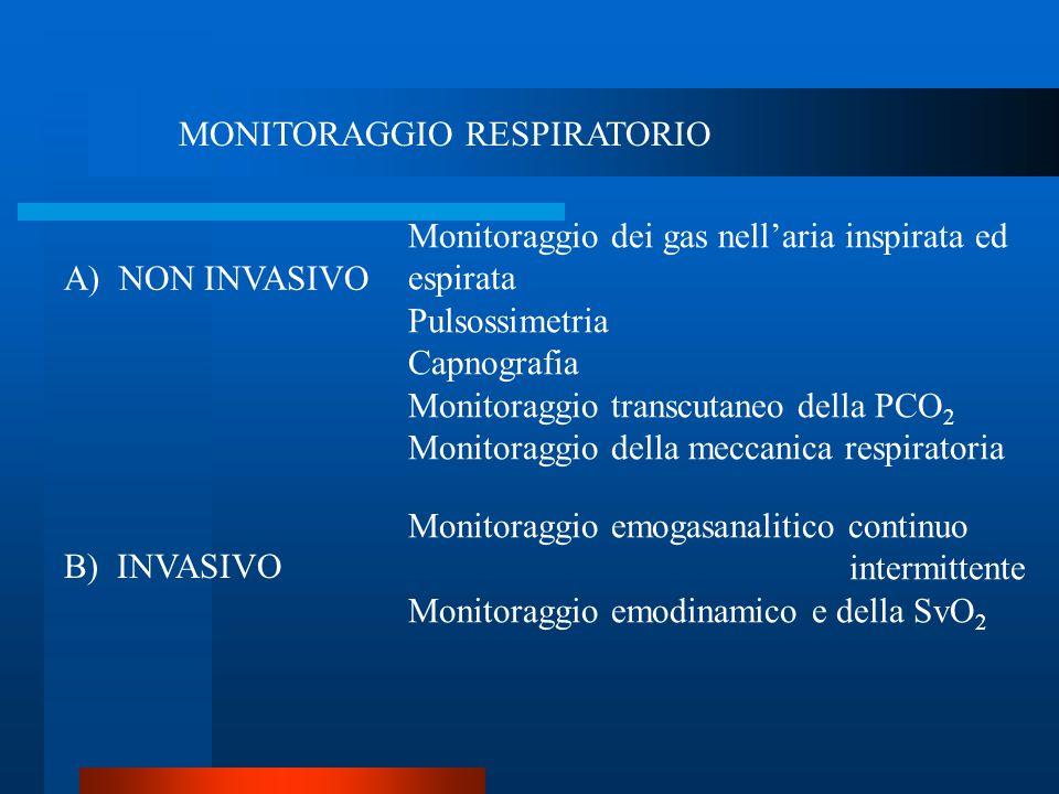 MONITORAGGIO RESPIRATORIO A) NON INVASIVO Monitoraggio dei gas nell'aria inspirata ed espirata Pulsossimetria Capnografia Monitoraggio transcutaneo de
