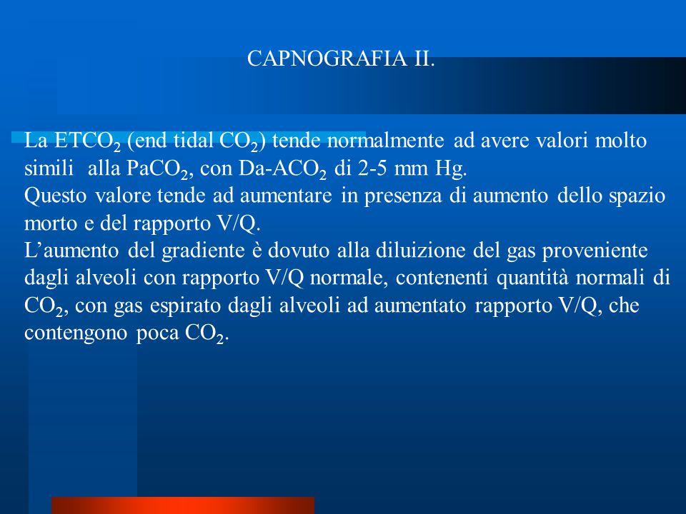 CAPNOGRAFIA II. La ETCO 2 (end tidal CO 2 ) tende normalmente ad avere valori molto simili alla PaCO 2, con Da-ACO 2 di 2-5 mm Hg. Questo valore tende