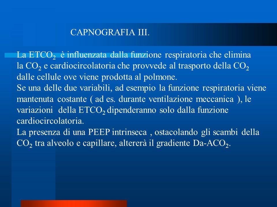 CAPNOGRAFIA III. La ETCO 2 è influenzata dalla funzione respiratoria che elimina la CO 2 e cardiocircolatoria che provvede al trasporto della CO 2 dal