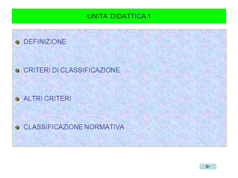 UNITA' DIDATTICA 1 DEFINIZIONE CRITERI DI CLASSIFICAZIONE ALTRI CRITERI CLASSIFICAZIONE NORMATIVA