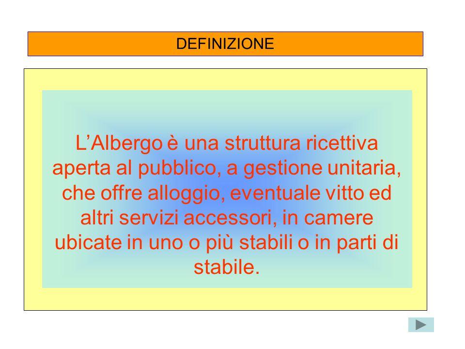 DEFINIZIONE L'Albergo è una struttura ricettiva aperta al pubblico, a gestione unitaria, che offre alloggio, eventuale vitto ed altri servizi accessori, in camere ubicate in uno o più stabili o in parti di stabile.