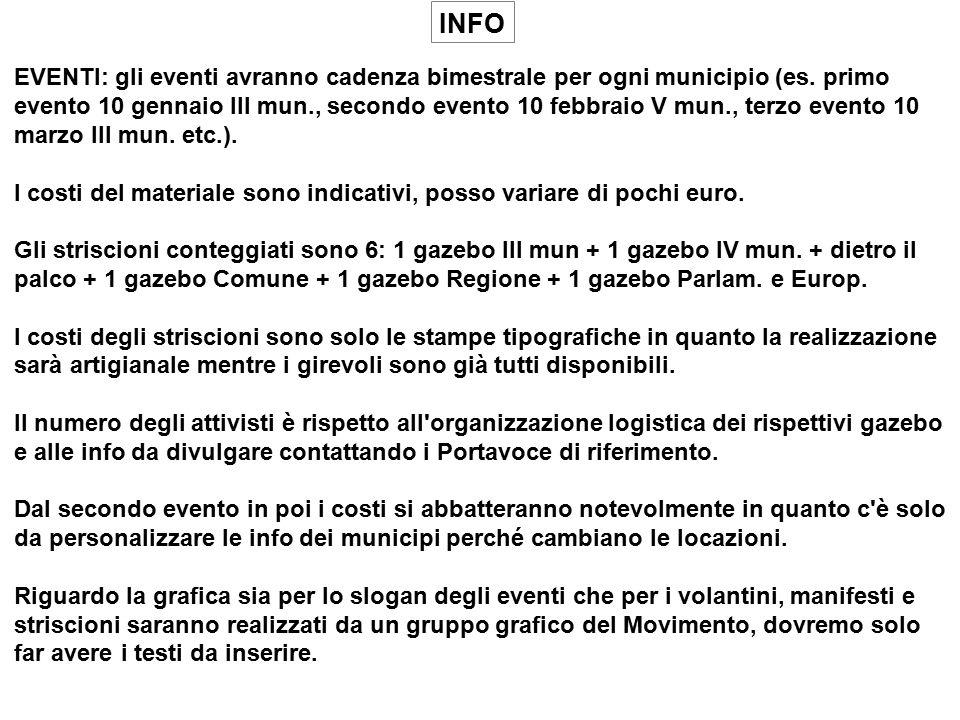 INFO EVENTI: gli eventi avranno cadenza bimestrale per ogni municipio (es.