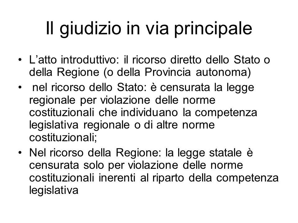 Il giudizio in via principale L'atto introduttivo: il ricorso diretto dello Stato o della Regione (o della Provincia autonoma) nel ricorso dello Stato