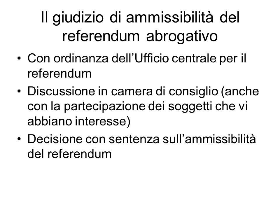 Il giudizio di ammissibilità del referendum abrogativo Con ordinanza dell'Ufficio centrale per il referendum Discussione in camera di consiglio (anche