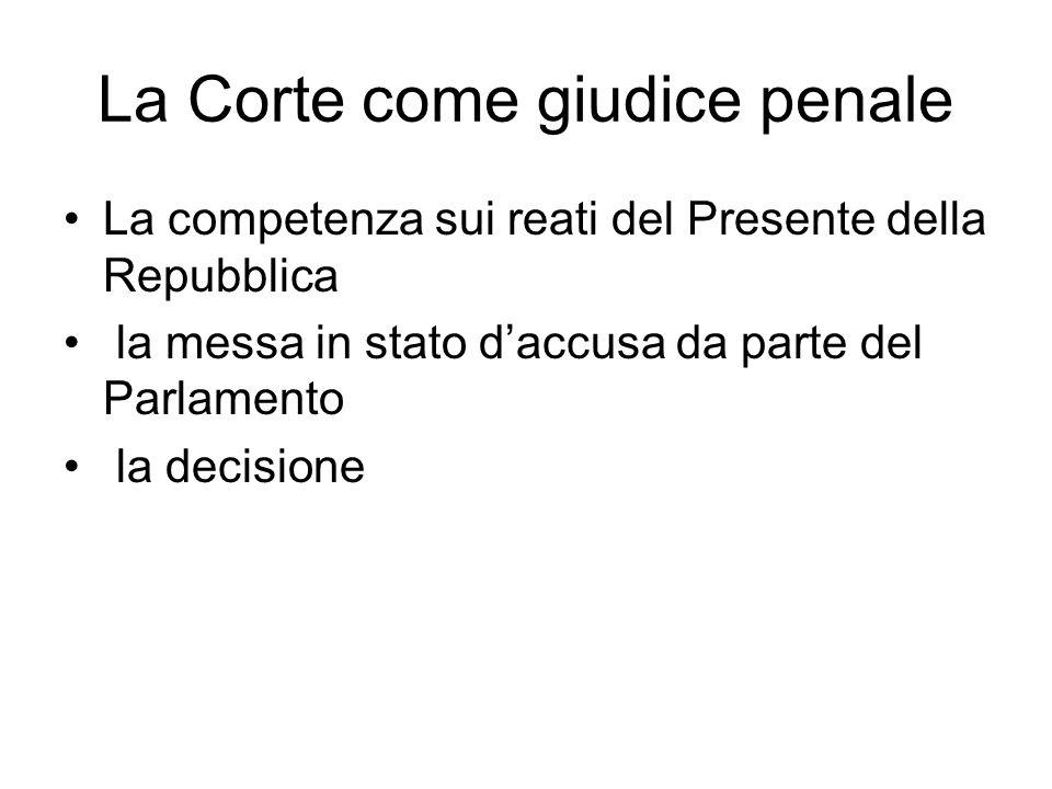 La Corte come giudice penale La competenza sui reati del Presente della Repubblica la messa in stato d'accusa da parte del Parlamento la decisione