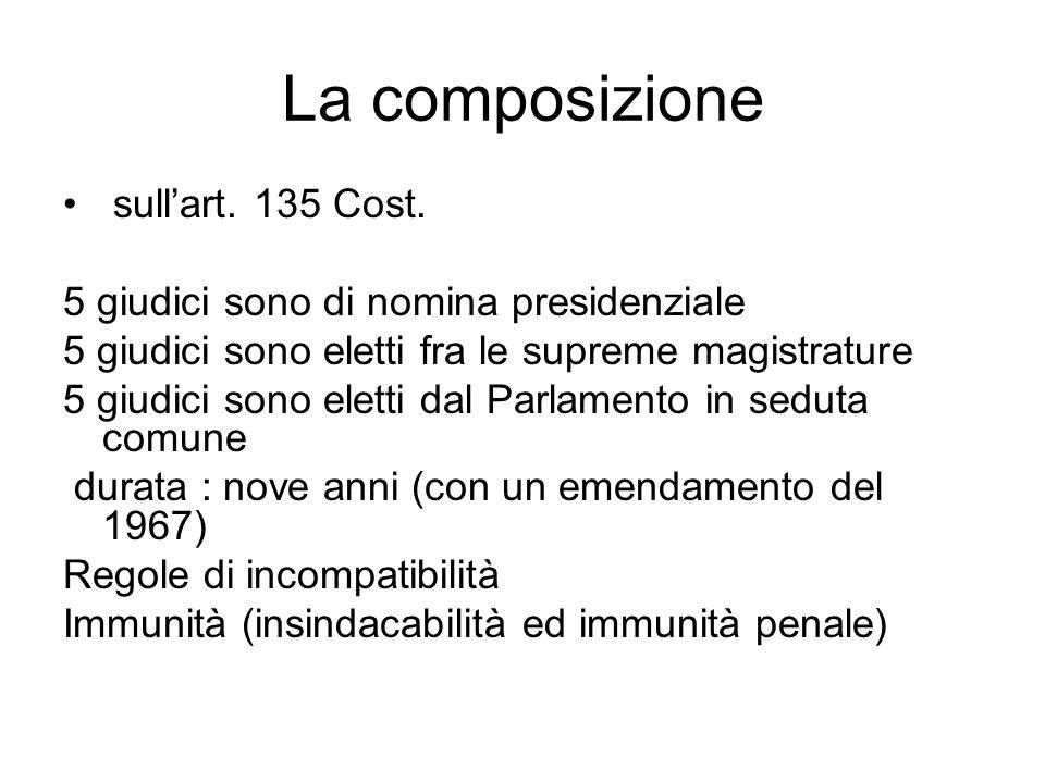 La composizione sull'art. 135 Cost. 5 giudici sono di nomina presidenziale 5 giudici sono eletti fra le supreme magistrature 5 giudici sono eletti dal