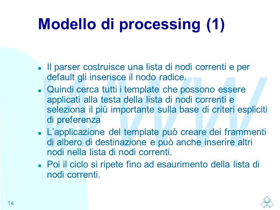 WWW 14 Modello di processing (1) n Il parser costruisce una lista di nodi correnti e per default gli inserisce il nodo radice.