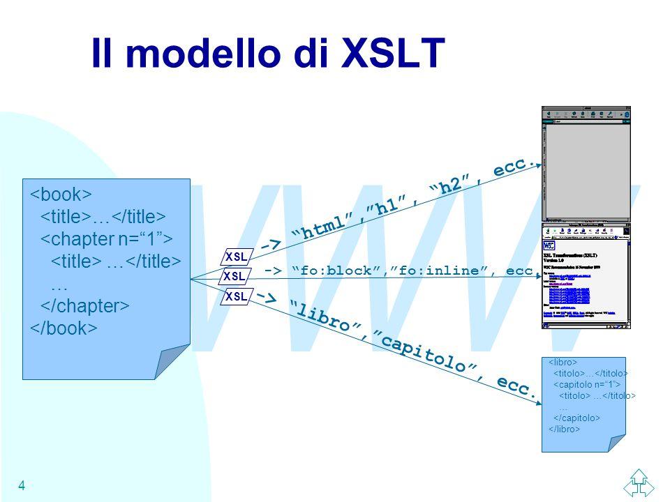 WWW 4 Il modello di XSLT … … … … -> html , h1 , h2 , ecc.