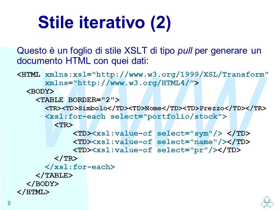 WWW 9 Stile iterativo (2) Questo è un foglio di stile XSLT di tipo pull per generare un documento HTML con quei dati: Simbolo Nome Prezzo