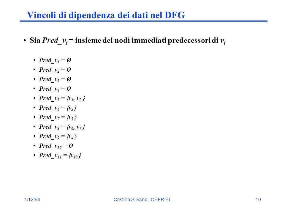4/12/98Cristina Silvano - CEFRIEL10 Vincoli di dipendenza dei dati nel DFG Sia Pred_v i = insieme dei nodi immediati predecessori di v i Pred_v 1 = Ø Pred_v 2 = Ø Pred_v 3 = Ø Pred_v 4 = Ø Pred_v 5 = {v 1, v 2 } Pred_v 6 = {v 3 } Pred_v 7 = {v 5 } Pred_v 8 = {v 6, v 7 } Pred_v 9 = {v 4 } Pred_v 10 = Ø Pred_v 11 = {v 10 }