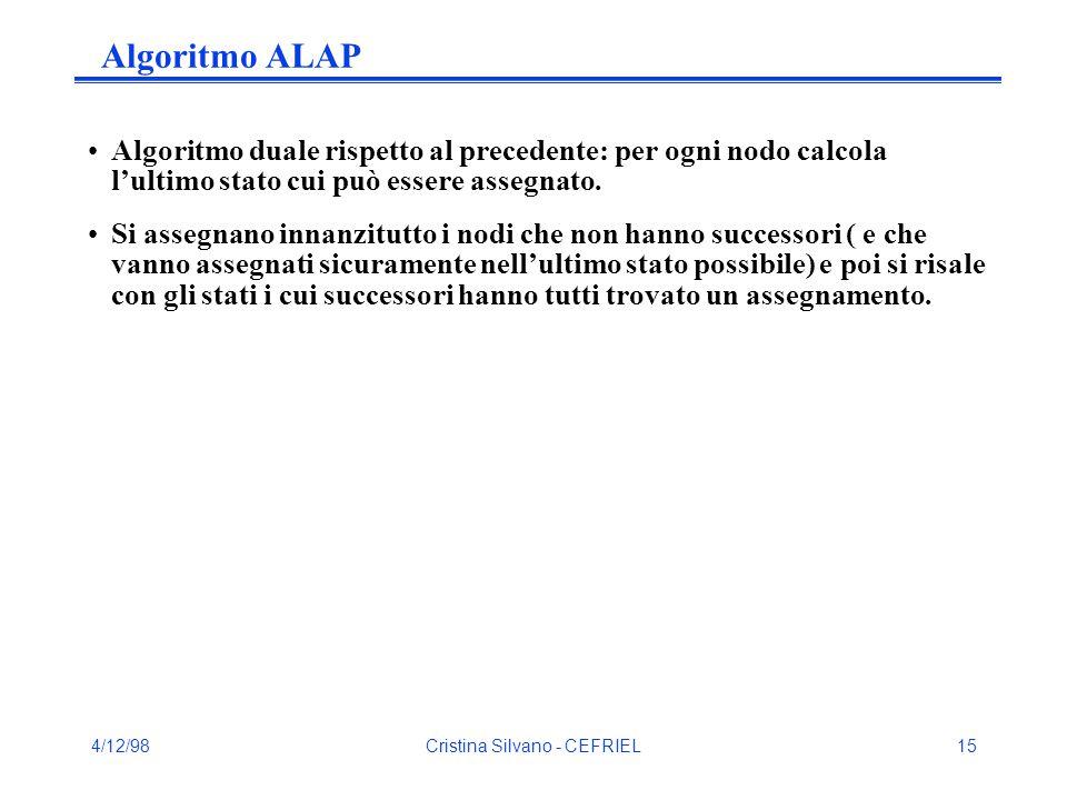 4/12/98Cristina Silvano - CEFRIEL15 Algoritmo ALAP Algoritmo duale rispetto al precedente: per ogni nodo calcola l'ultimo stato cui può essere assegnato.