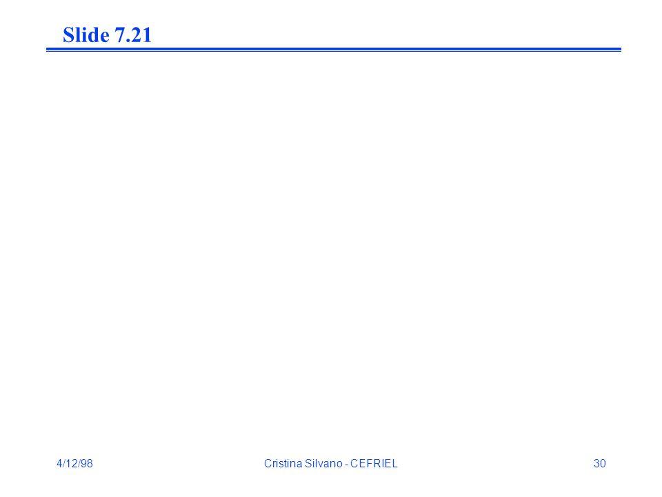 4/12/98Cristina Silvano - CEFRIEL30 Slide 7.21