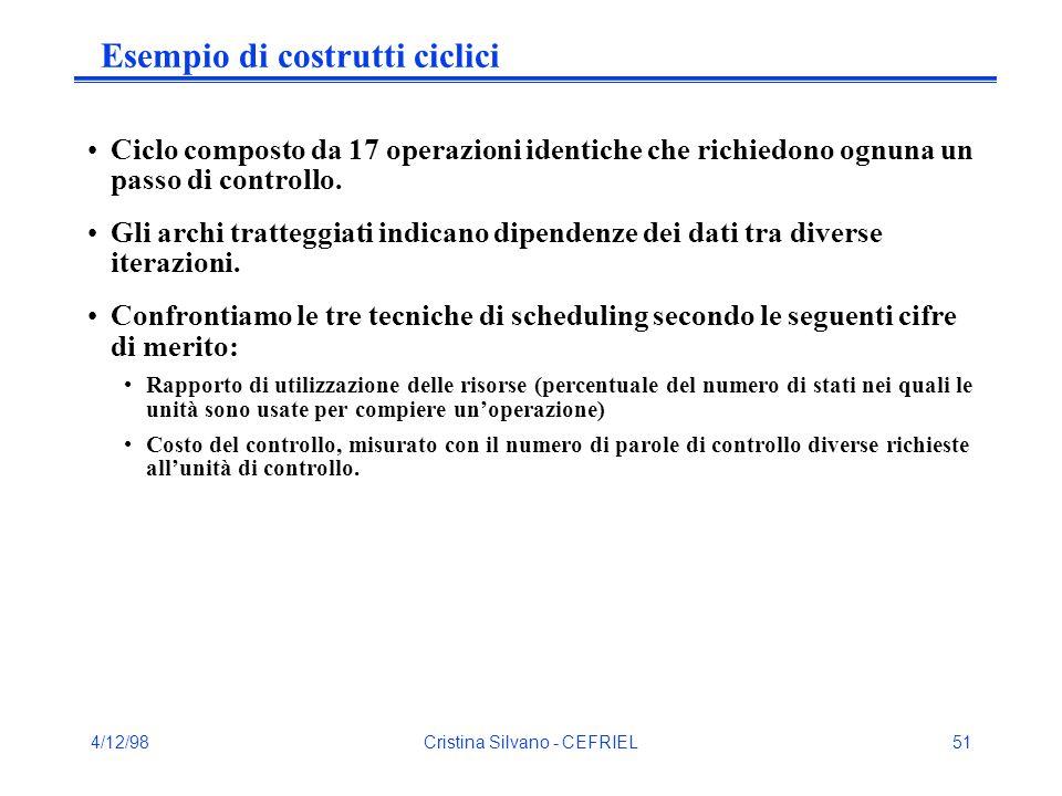 4/12/98Cristina Silvano - CEFRIEL51 Esempio di costrutti ciclici Ciclo composto da 17 operazioni identiche che richiedono ognuna un passo di controllo.