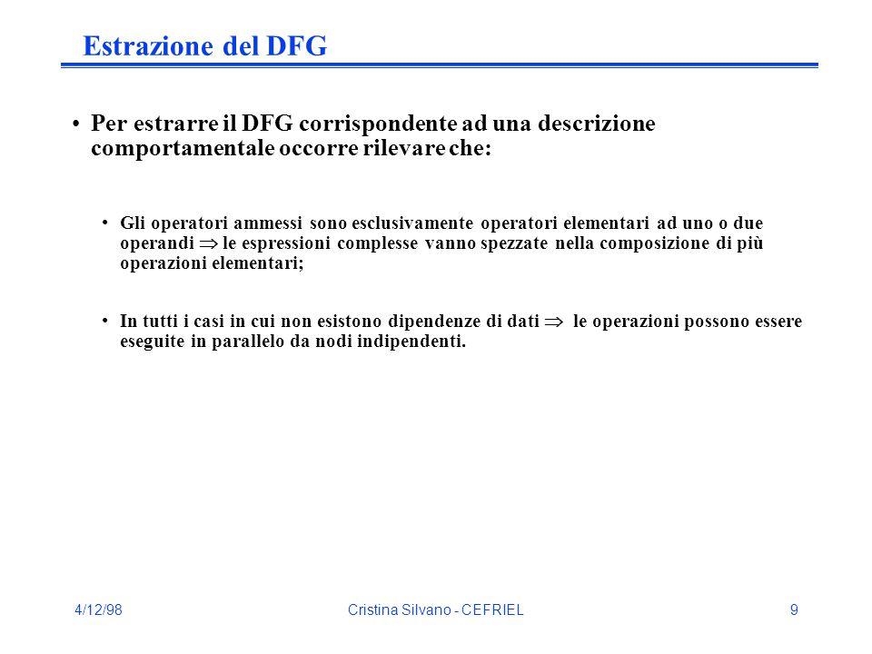 4/12/98Cristina Silvano - CEFRIEL20 Algoritmi Time-Constrained Importanti per sistemi dedicati ad applicazioni real-time Obiettivo: minimizzare il numero di risorse richieste (area), fissato il numero di passi di controllo.