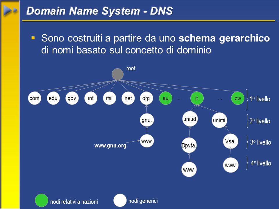 1 o livello  Sono costruiti a partire da uno schema gerarchico di nomi basato sul concetto di dominio comedugovintmilnetorgauitzw uniud Dpvta.