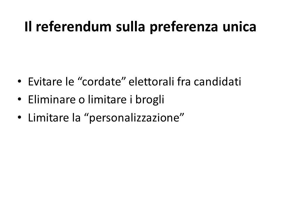 Il referendum sulla preferenza unica Evitare le cordate elettorali fra candidati Eliminare o limitare i brogli Limitare la personalizzazione