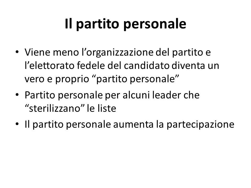 """Il partito personale Viene meno l'organizzazione del partito e l'elettorato fedele del candidato diventa un vero e proprio """"partito personale"""" Partito"""