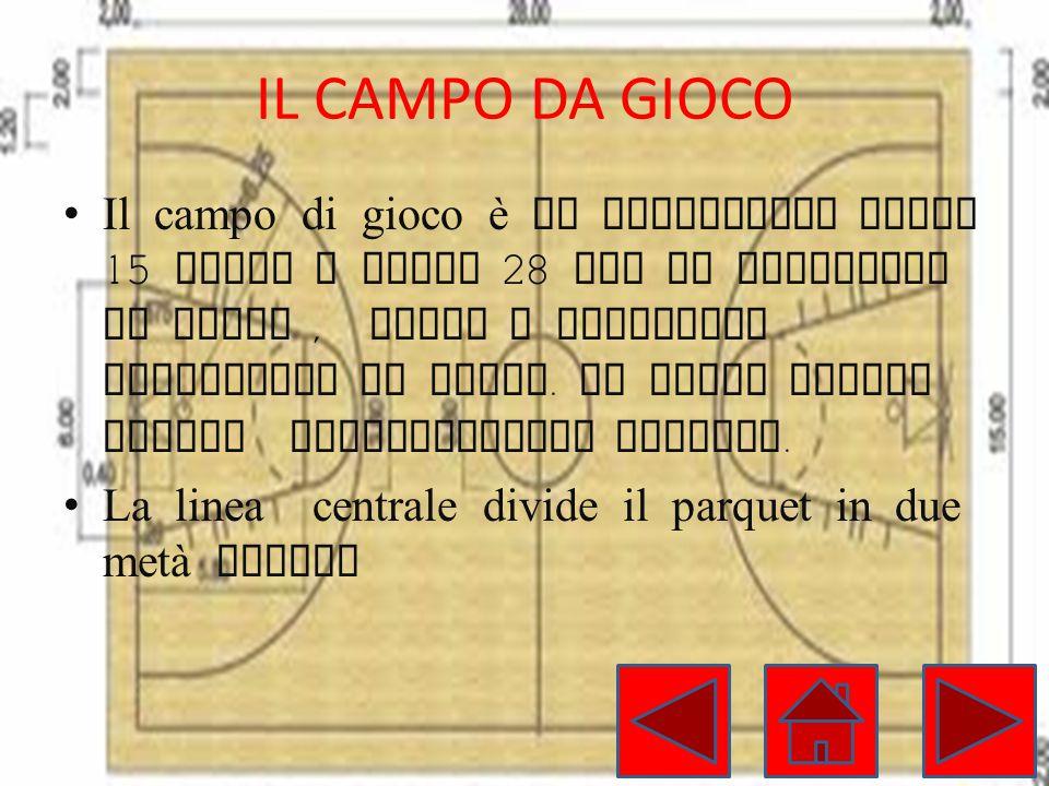 IL CAMPO DA GIOCO Il campo di gioco è un rettangolo largo 15 metri e lungo 28 con il pavimento in legno, gomma o sintetico delimitato da linee.