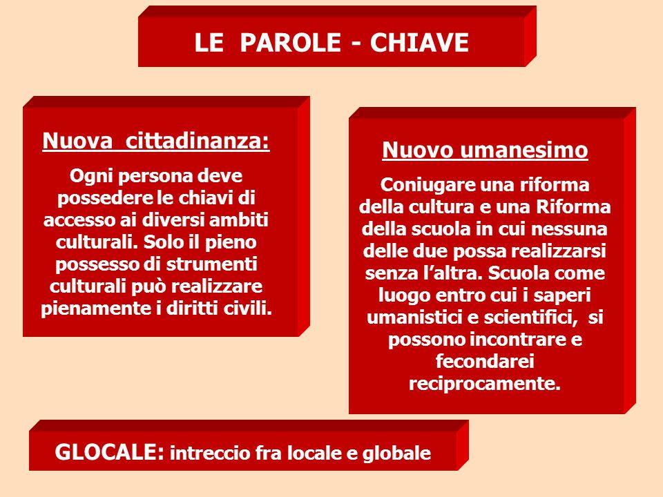 LE PAROLE - CHIAVE Nuova cittadinanza: Ogni persona deve possedere le chiavi di accesso ai diversi ambiti culturali. Solo il pieno possesso di strumen