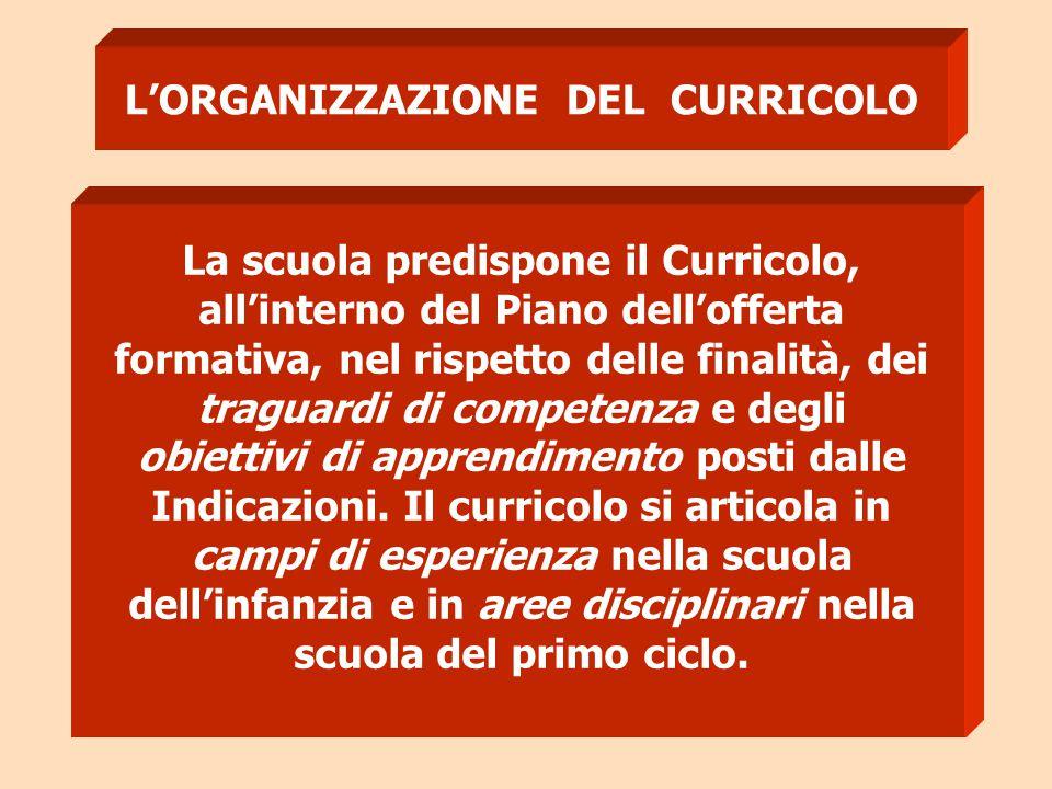 L'ORGANIZZAZIONE DEL CURRICOLO La scuola predispone il Curricolo, all'interno del Piano dell'offerta formativa, nel rispetto delle finalità, dei tragu