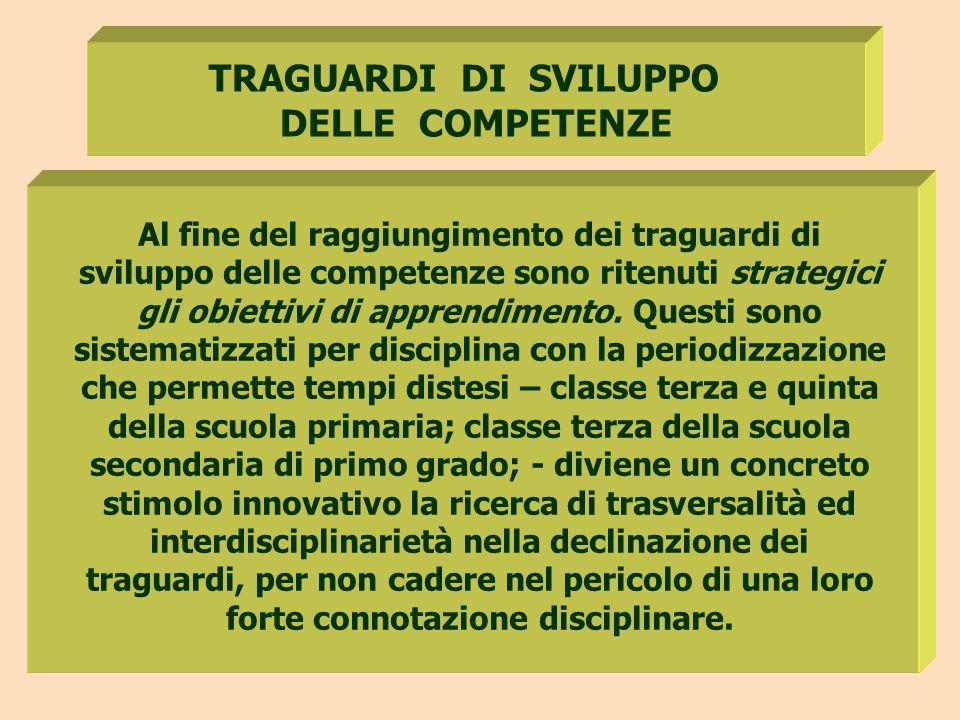 TRAGUARDI DI SVILUPPO DELLE COMPETENZE Al fine del raggiungimento dei traguardi di sviluppo delle competenze sono ritenuti strategici gli obiettivi di