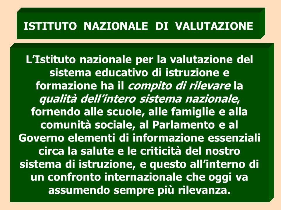 ISTITUTO NAZIONALE DI VALUTAZIONE L'Istituto nazionale per la valutazione del sistema educativo di istruzione e formazione ha il compito di rilevare l