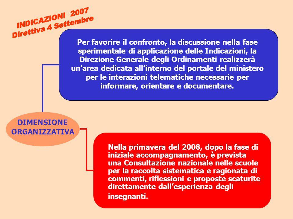 DIMENSIONE ORGANIZZATIVA Nella primavera del 2008, dopo la fase di iniziale accompagnamento, è prevista una Consultazione nazionale nelle scuole per l