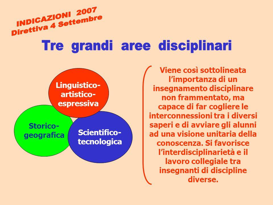 Viene così sottolineata l'importanza di un insegnamento disciplinare non frammentato, ma capace di far cogliere le interconnessioni tra i diversi sape
