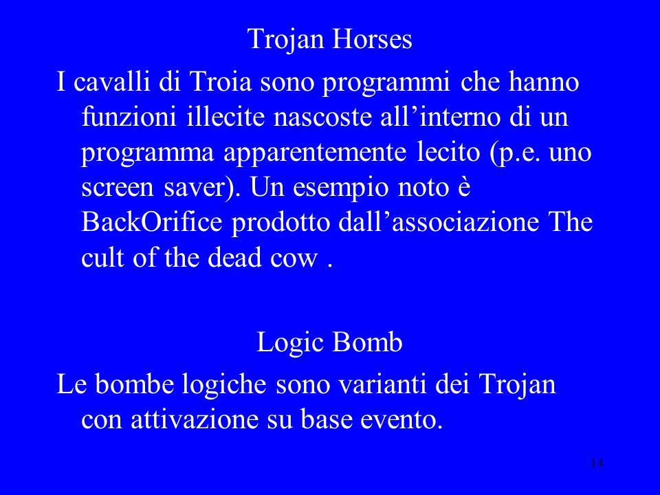 14 Trojan Horses I cavalli di Troia sono programmi che hanno funzioni illecite nascoste all'interno di un programma apparentemente lecito (p.e.