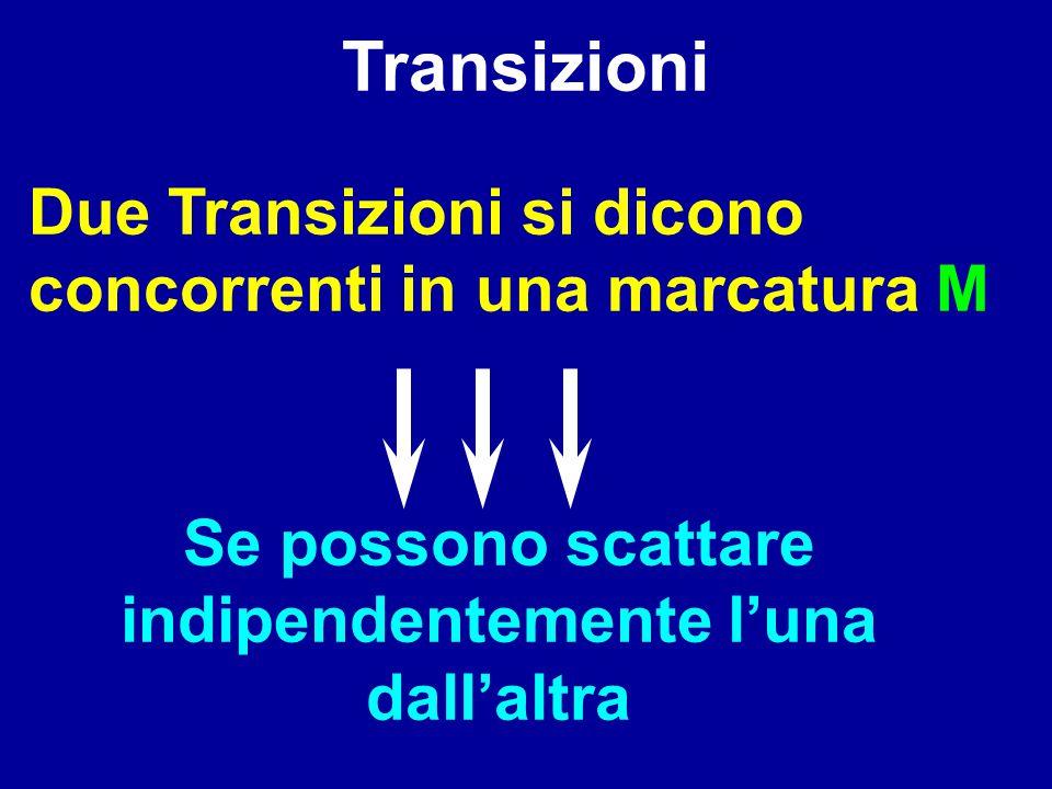 Transizioni Se possono scattare indipendentemente l'una dall'altra Due Transizioni si dicono concorrenti in una marcatura M