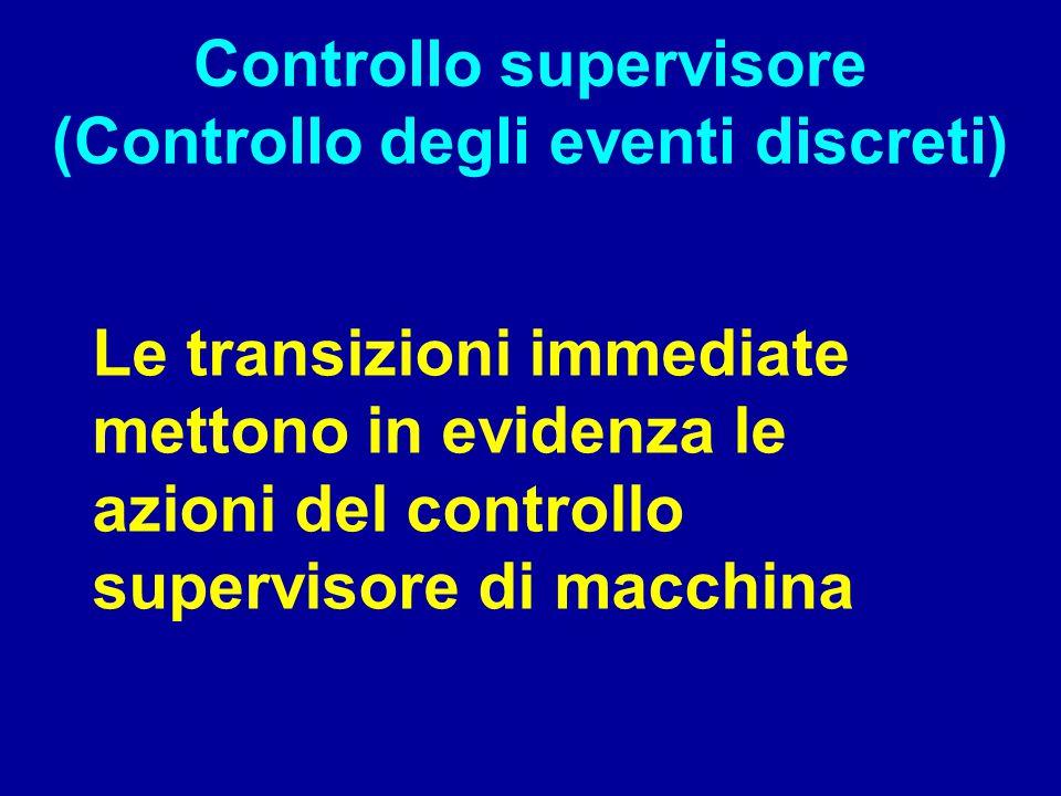 Controllo supervisore (Controllo degli eventi discreti) Le transizioni immediate mettono in evidenza le azioni del controllo supervisore di macchina