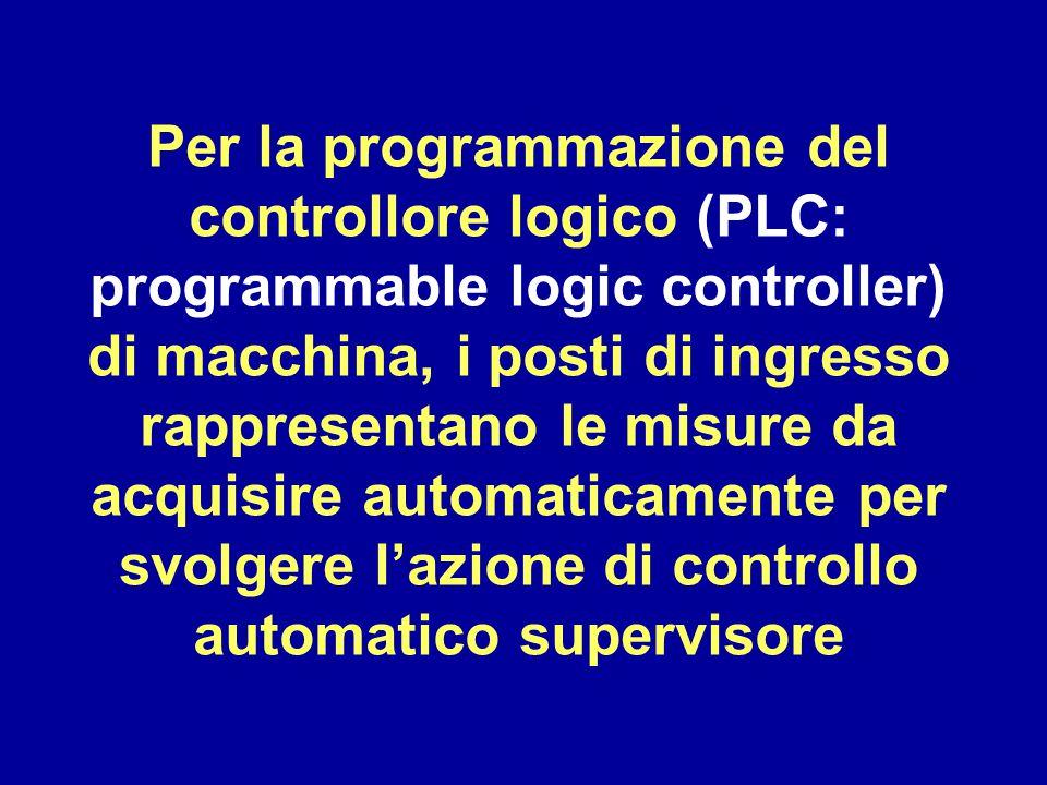 Per la programmazione del controllore logico (PLC: programmable logic controller) di macchina, i posti di ingresso rappresentano le misure da acquisir
