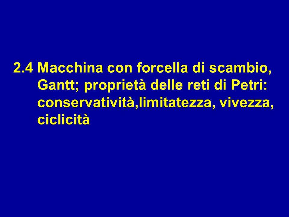 2.4 Macchina con forcella di scambio, Gantt; proprietà delle reti di Petri: conservatività,limitatezza, vivezza, ciclicità