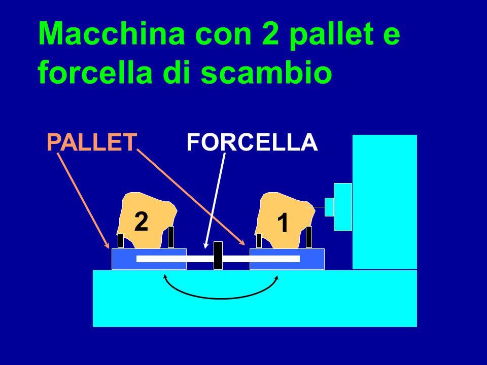 Macchina con 2 pallet e forcella di scambio PALLETFORCELLA 2 1