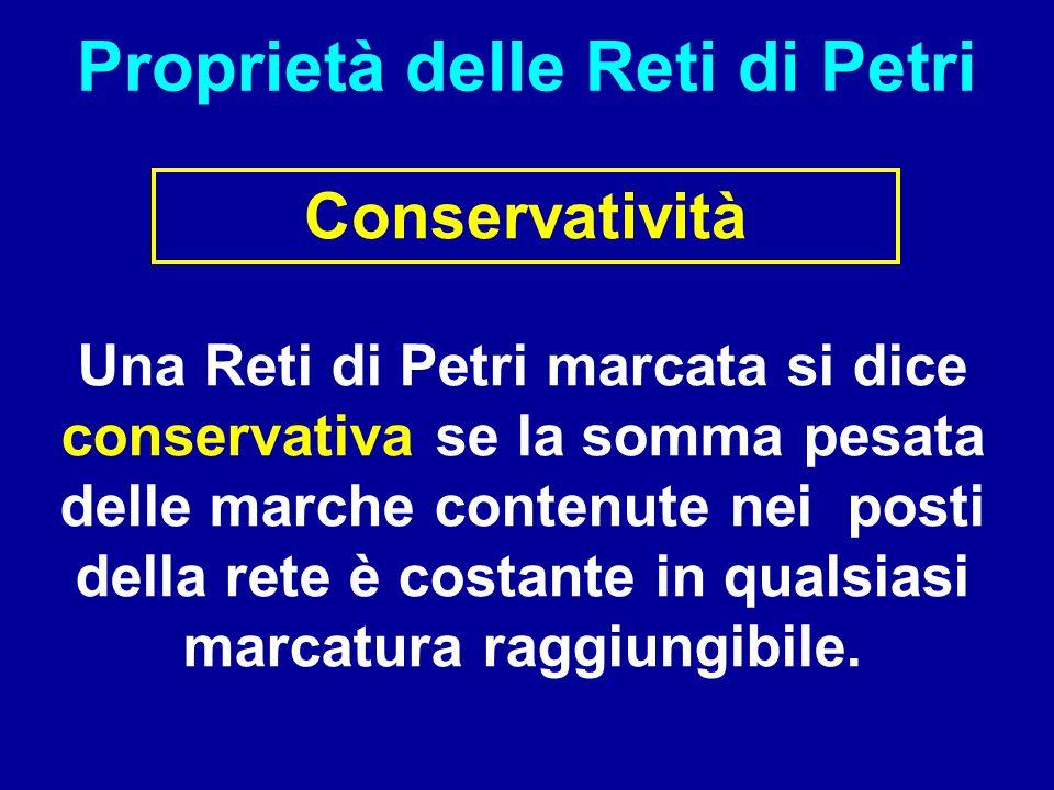 Proprietà delle Reti di Petri Conservatività Una Reti di Petri marcata si dice conservativa se la somma pesata delle marche contenute nei posti della