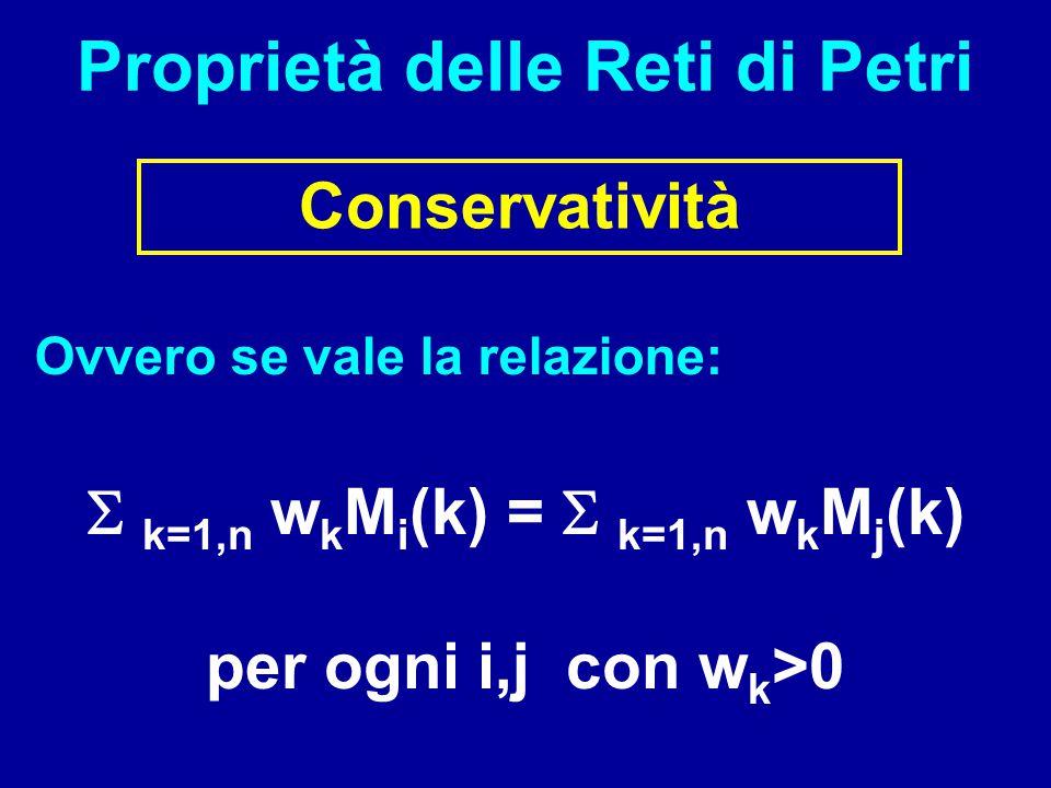 Proprietà delle Reti di Petri Ovvero se vale la relazione:  k=1,n w k M i (k) =  k=1,n w k M j (k) per ogni i,j con w k >0 Conservatività