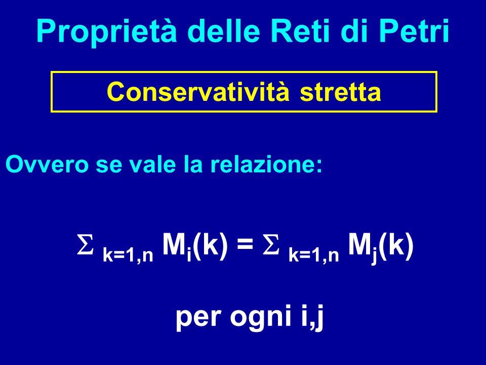 Proprietà delle Reti di Petri Ovvero se vale la relazione:  k=1,n M i (k) =  k=1,n M j (k) per ogni i,j Conservatività stretta