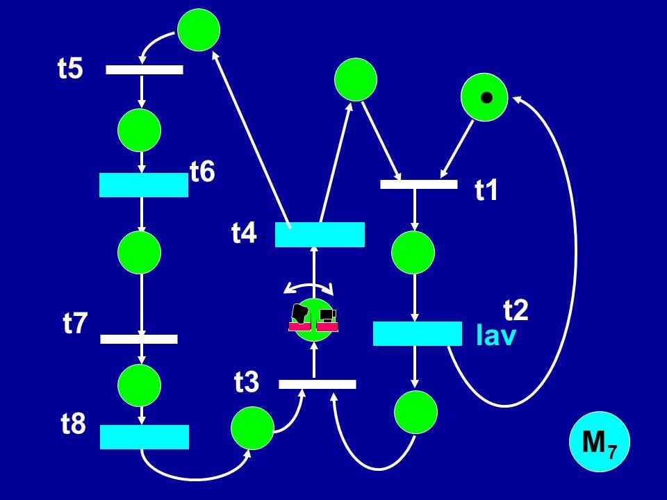 t4 lav t1 t2 t3 t5 t6 t8 t7 M7M7