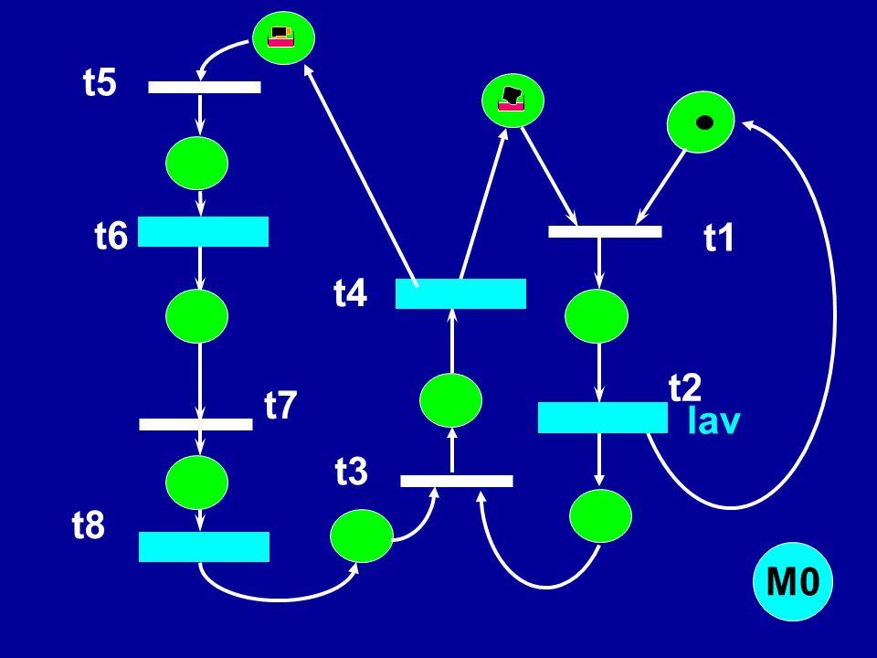 t4 lav t1 t2 t3 t5 t6 t8 t7 M0