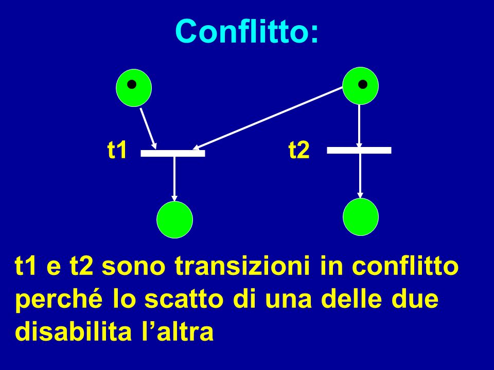 Proprietà delle Reti di Petri B: boundness: limitatezza L: liveness: vivezza R: reversibility: ciclicità Le tre proprietà non sono correlate