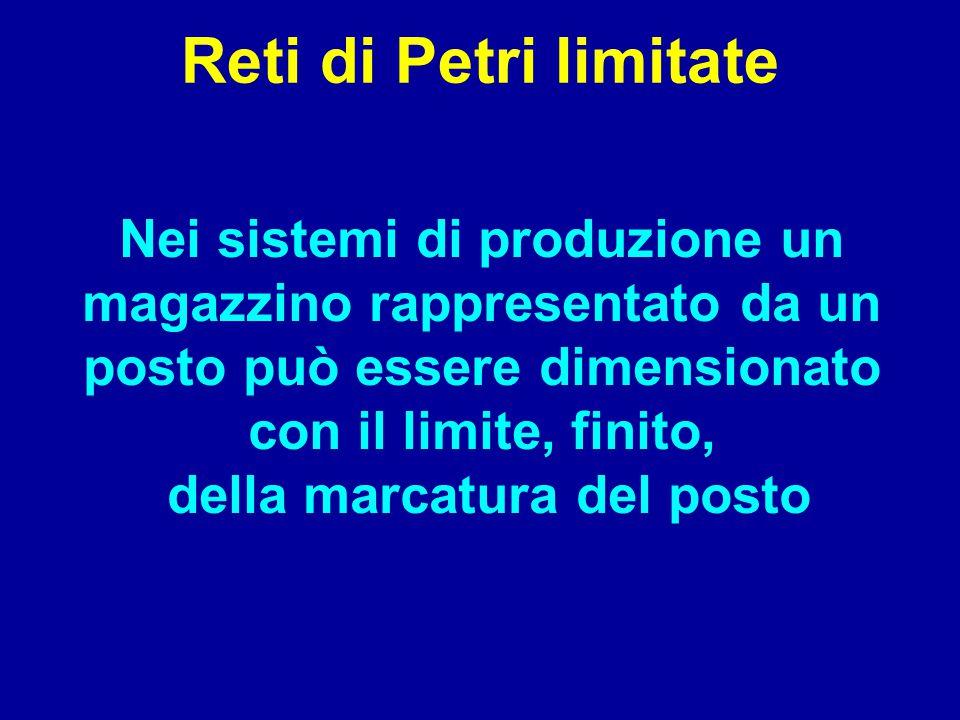 Reti di Petri limitate Nei sistemi di produzione un magazzino rappresentato da un posto può essere dimensionato con il limite, finito, della marcatura