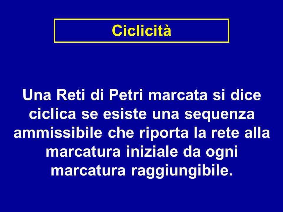 Ciclicità Una Reti di Petri marcata si dice ciclica se esiste una sequenza ammissibile che riporta la rete alla marcatura iniziale da ogni marcatura r