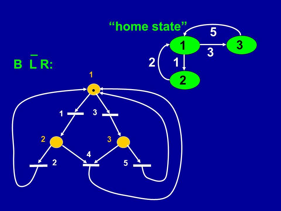 "_ B L R: 1 2 3 1 ""home state"" 2 3 2  1 3 2 4 5 1 3 5"