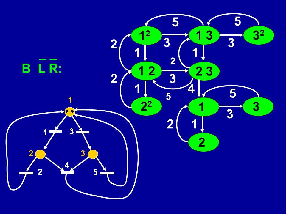 _ _ B L R: 1212 1 2 2 3232 1 3 1 1 3 3 2 1 3 2 4 5 2 1 3 5    2 5 2 3 3 1 4 1 2 3 1 2 3 5 2 5