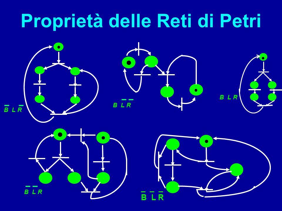        _ _ _ B L R Proprietà delle Reti di Petri