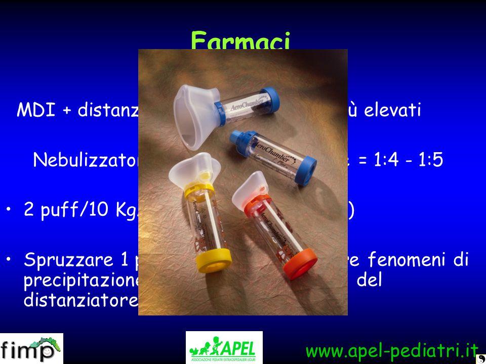 Farmaci Salbutamolo MDI + distanziatore: i dosaggi sono più elevati Nebulizzatore/ MDI + distanziatore = 1:4 - 1:5 2 puff/10 Kg/dose ( 1 puff = 100 µg