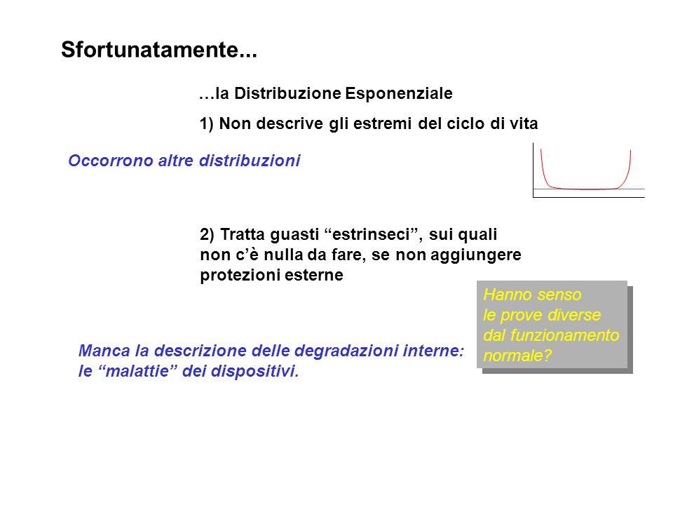 """Sfortunatamente... …la Distribuzione Esponenziale 1) Non descrive gli estremi del ciclo di vita Occorrono altre distribuzioni 2) Tratta guasti """"estrin"""