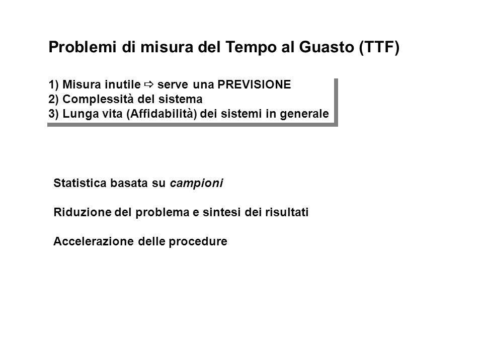 Problemi di misura del Tempo al Guasto (TTF) 1) Misura inutile  serve una PREVISIONE 2) Complessità del sistema 3) Lunga vita (Affidabilità) dei sist